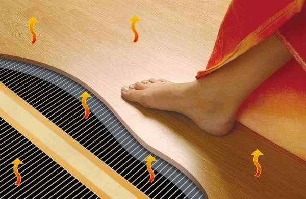 Электрический теплый пол под покрытием из ламината