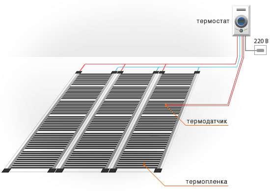 Схема функционирования ИК теплого пола