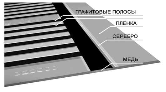 Особенности биметаллического нагревательного элемента