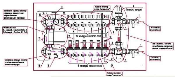 Схема устройства и работы коллектора