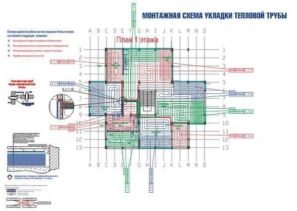 Монтажная схема укладки тепловой трубы