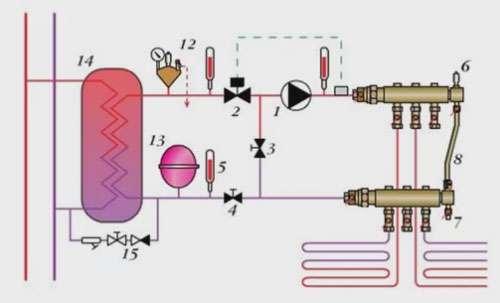 Система с теплообменником
