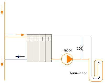 Схема с ручной регулировкой и наличием балансирующего крана