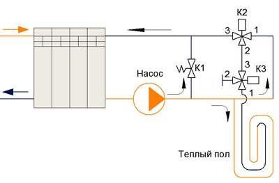 Схема с перепускным балансирующим узлом и трехходовым клапаном