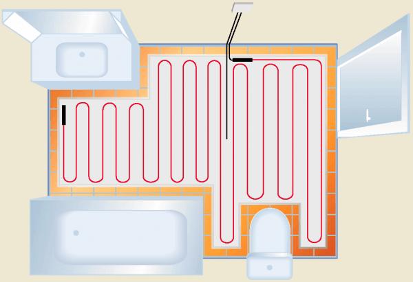 Схема монтажа электрического теплого пола в ванной
