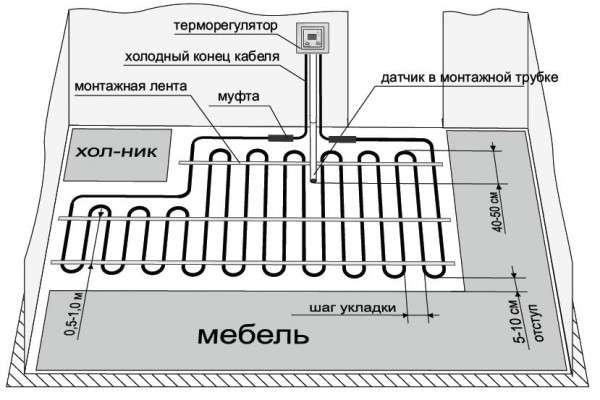 Особенности монтажа терморегуляторов для водяных систем