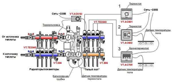 Схема работы термодатчика
