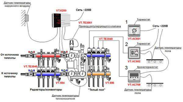 Схема функционирования метеодатчика