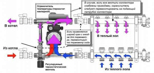 Схема работы теплого водяного пола