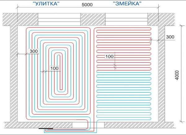 Схема расчета материала для теплого пола