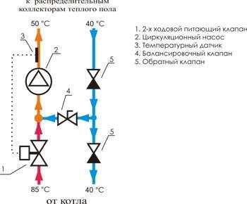 Схема смесительного узла с двухходовым клапаном